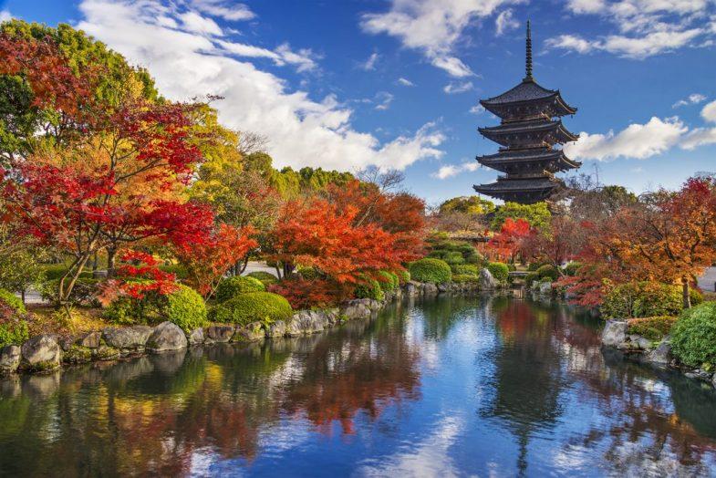Où loger à Kyoto: Minami